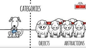 Il motivo segreto per cui mangiamo carne – Dr Melanie Joy